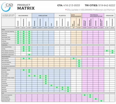 Product Matrix PDF