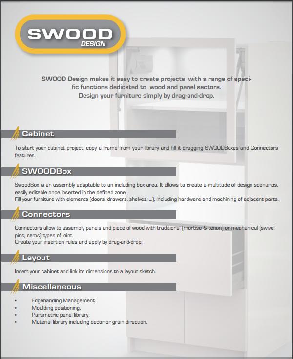 SWOOD Data Sheet
