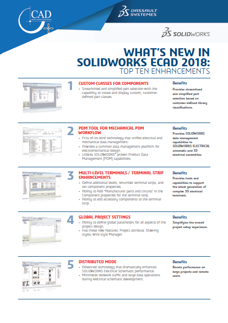 SOLIDWORKS ECAD Top 10 in 2018