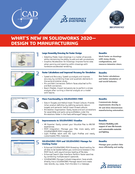 SOLIDWORKS Design to Manufacturing Top 10 in 2020