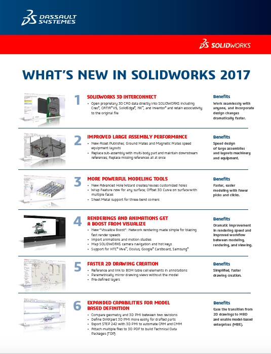 SOLIDWORKS 2017 Top 10